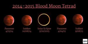 blood-moon-tetrad-2014-2015