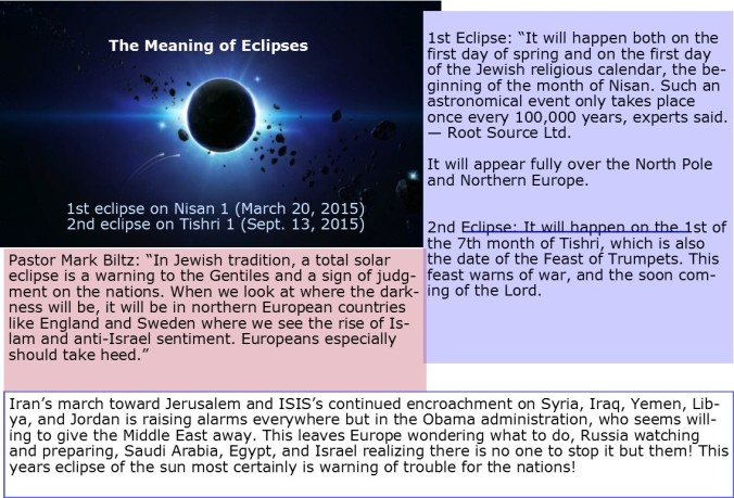 BRM eclipses