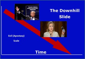 the downward slide
