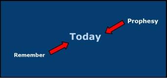Today vs prophesy