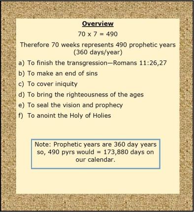 dan-70-wk-overview