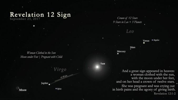 2017 planetary alignment