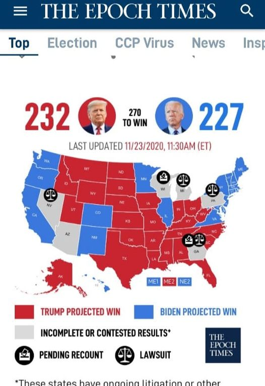 election facts