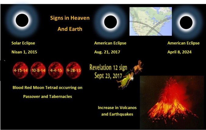 signs in heaven and earth